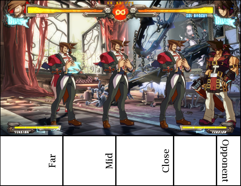 GGXRD Slayer ranges.jpg