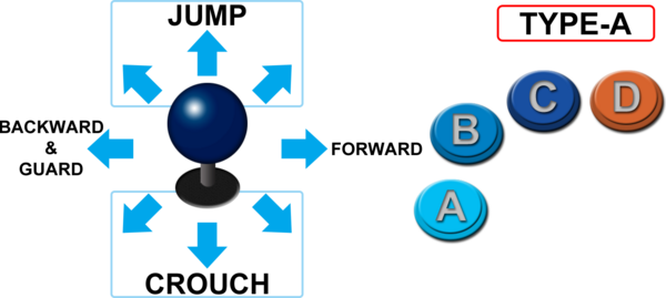 BB Controls Type-A.png